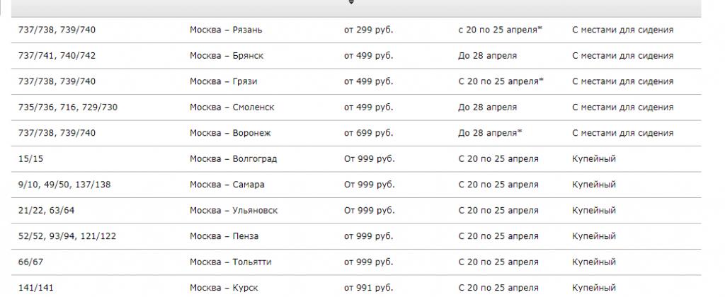 Распродажа от РЖД: билеты по России 299 рублей!