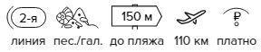 -26% на тур в Турцию из Москвы , 7 ночей за 16 222 руб. с человека — Sunside Beach Hotel!