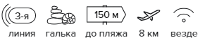 Топ 5 горящих туров из Москвы