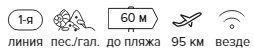 -23% на тур в Турцию из СПб , 7 ночей за 47 734 руб. с человека — Sealife Buket Beach Hotel (Ex. Aska Buket Resort & Spa)!