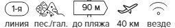 -26% на тур в Турцию из СПб , 7 ночей за 93 876 руб. с человека — L'Oceanica Beach Resort Hotel!