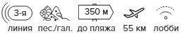 -25% на тур в Турцию из СПб , на 7 ночей за 25 792 руб. с человека — Hedef Rose Garden Hotel!