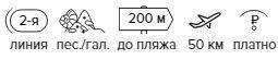 -27% на тур в Турцию из СПб , 6 ночей за 25 357 руб. с человека — Adalin Resort Kemer!