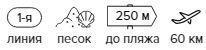 -24% на тур в Турцию из Москвы , 7 ночей за 34 129 руб. с человека — Barut B Suites (Ex.Tui Family Life Side By Barut Hotels)!