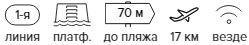 -31% на тур в Турцию из СПб, 7 ночей за 37 298 руб. с человека — Falcon Hotel (Ex.Club Hotel Falcon)!